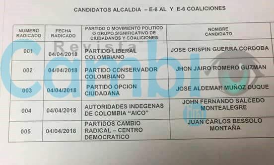 Estos 5 candidatos disputarán elecciones atípicas en Purificación