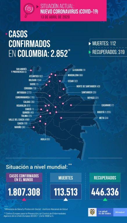 25 casos de covid-19 en el Tolima 22 en Ibagué 3 en Espinal