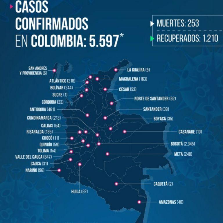 En un día, 12 nuevos casos de covid-19 en el Tolima