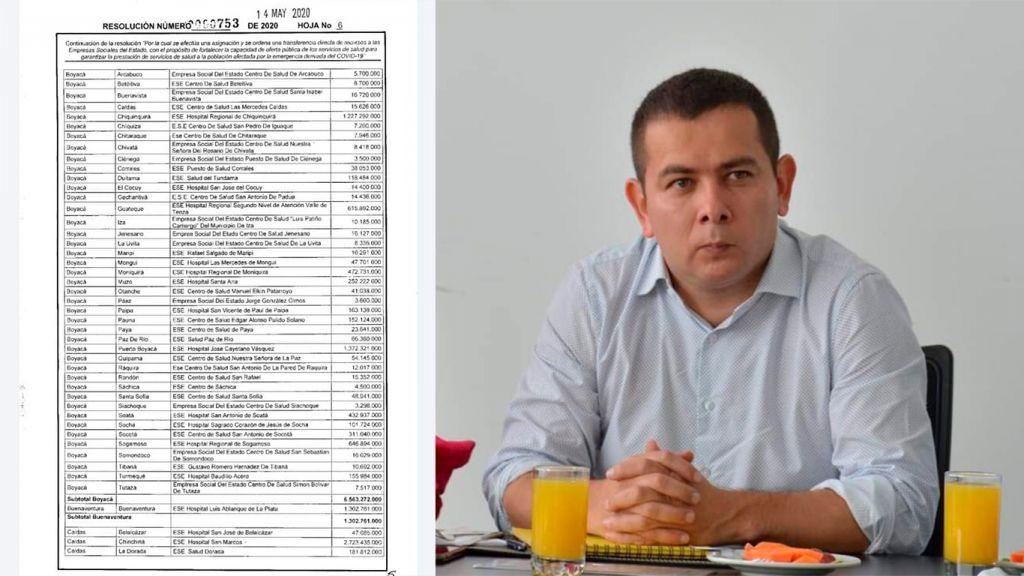 Senador Barreto, abandonó el Tolima, y ahora gestiona para Boyacá